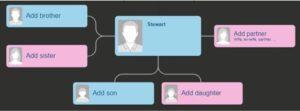 MyHeritage Tree
